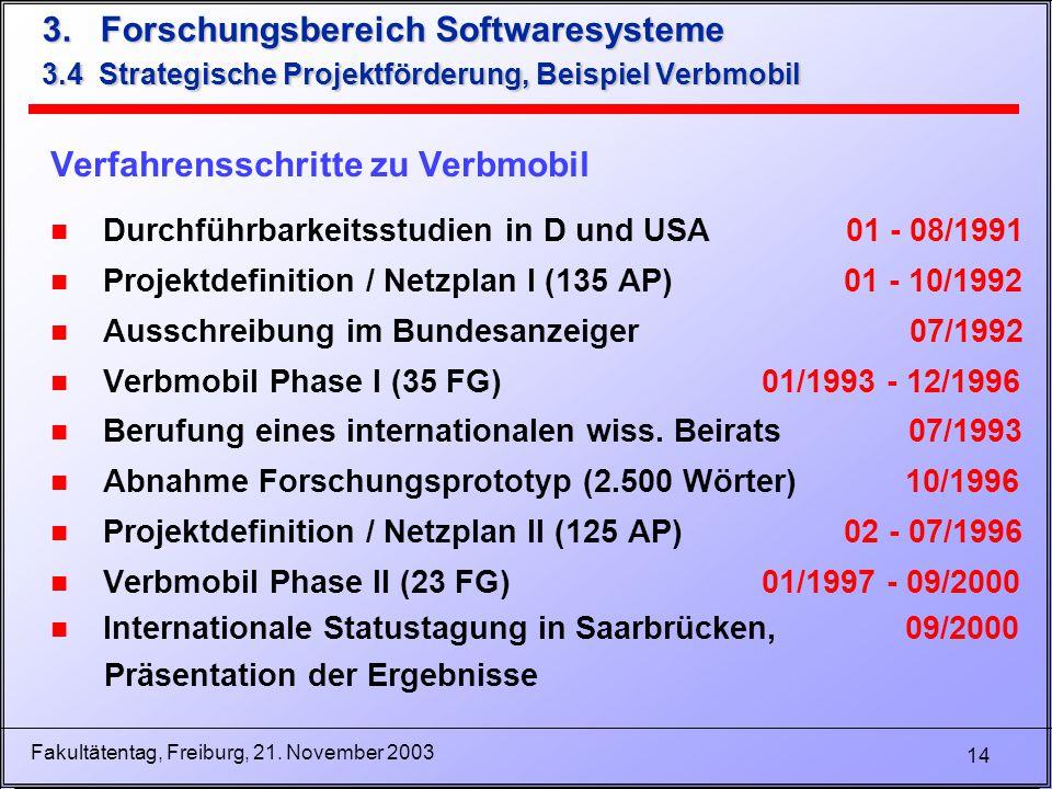 14 Fakultätentag, Freiburg, 21. November 2003 3. Forschungsbereich Softwaresysteme 3.4 Strategische Projektförderung, Beispiel Verbmobil Verfahrenssch