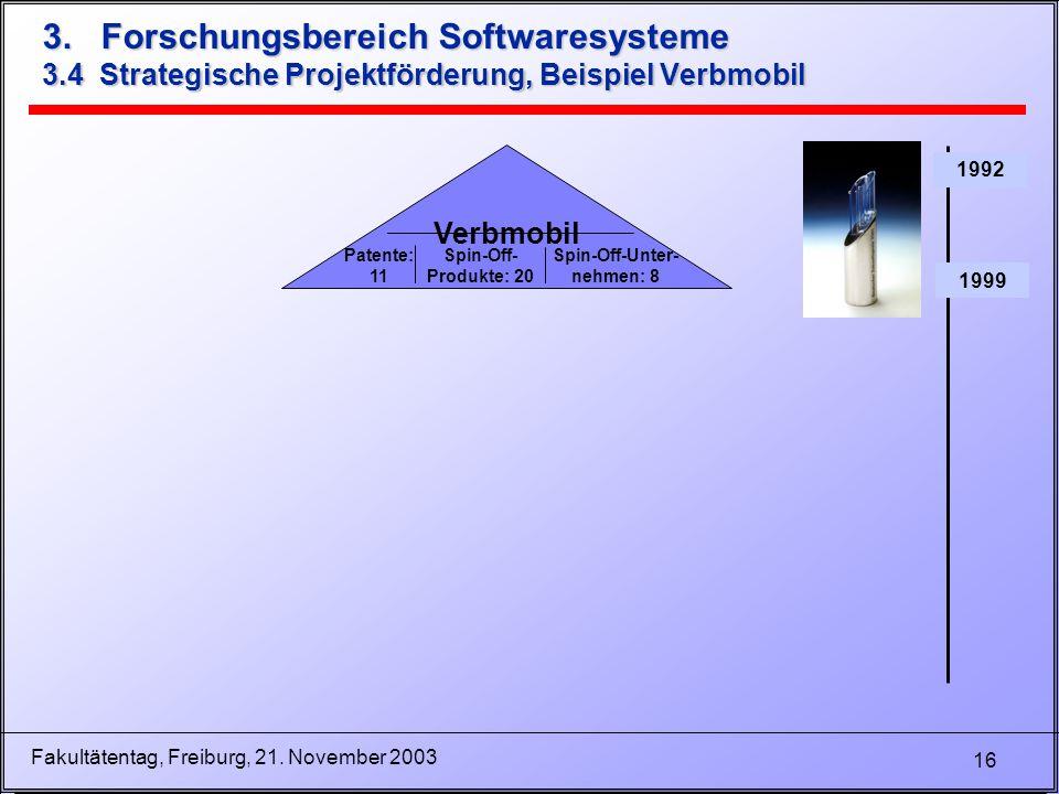 16 Fakultätentag, Freiburg, 21. November 2003 3. Forschungsbereich Softwaresysteme 3.4 Strategische Projektförderung, Beispiel Verbmobil 1992 1999 Ver