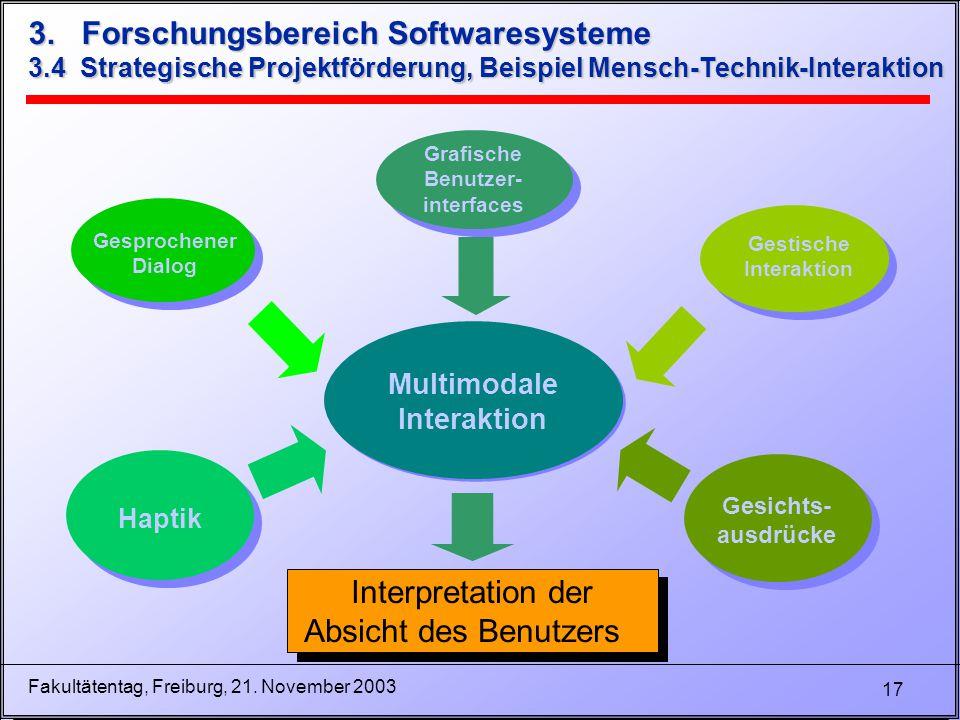 17 Fakultätentag, Freiburg, 21. November 2003 3. Forschungsbereich Softwaresysteme 3.4 Strategische Projektförderung, Beispiel Mensch-Technik-Interakt