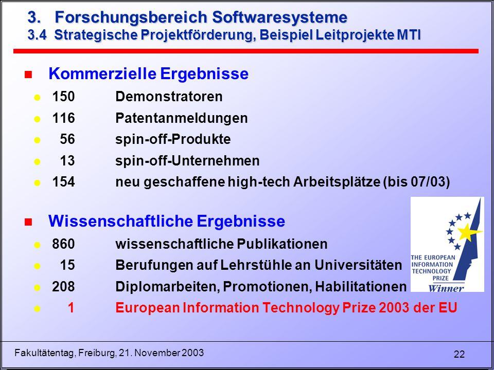 22 Fakultätentag, Freiburg, 21. November 2003 3. Forschungsbereich Softwaresysteme 3.4 Strategische Projektförderung, Beispiel Leitprojekte MTI n Komm
