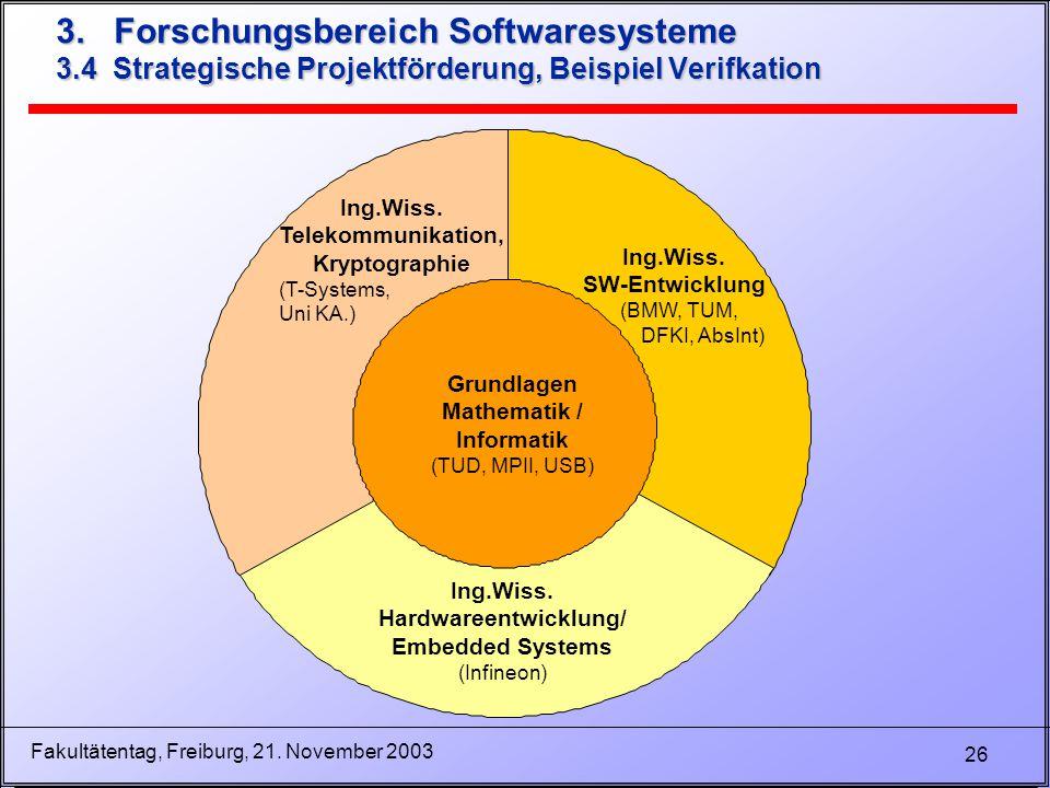 26 Fakultätentag, Freiburg, 21. November 2003 3. Forschungsbereich Softwaresysteme 3.4 Strategische Projektförderung, Beispiel Verifkation Ing.Wiss. H