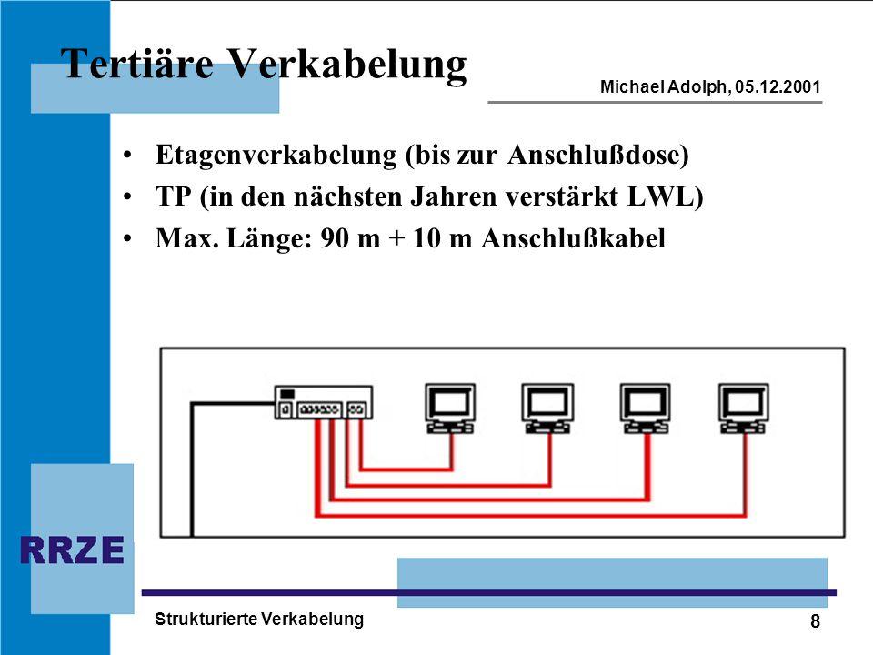 9 Michael Adolph, 05.12.2001 Strukturierte Verkabelung Glasfaser im Tertiärbereich Fibre to the desk LWL-Switch  LWL-Dose  PC + Schnell + EMV-Unabhängig - Teuere Aktive Komponenten Fibre to the office Umwandlung von LWL  TP erfolgt über Switch/Hub im Kabelkanal - Ausfallgefahr der aktiven Komponente - Stromversorgung notwendig