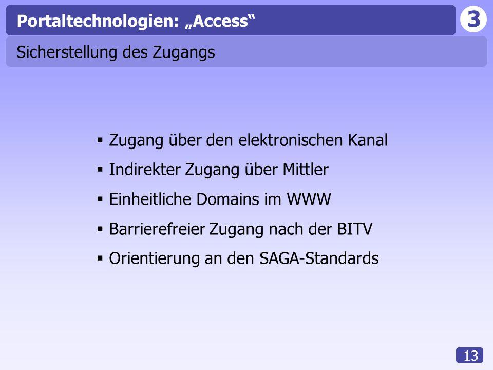 """3 13 Sicherstellung des Zugangs  Zugang über den elektronischen Kanal  Indirekter Zugang über Mittler  Einheitliche Domains im WWW  Barrierefreier Zugang nach der BITV  Orientierung an den SAGA-Standards Portaltechnologien: """"Access"""