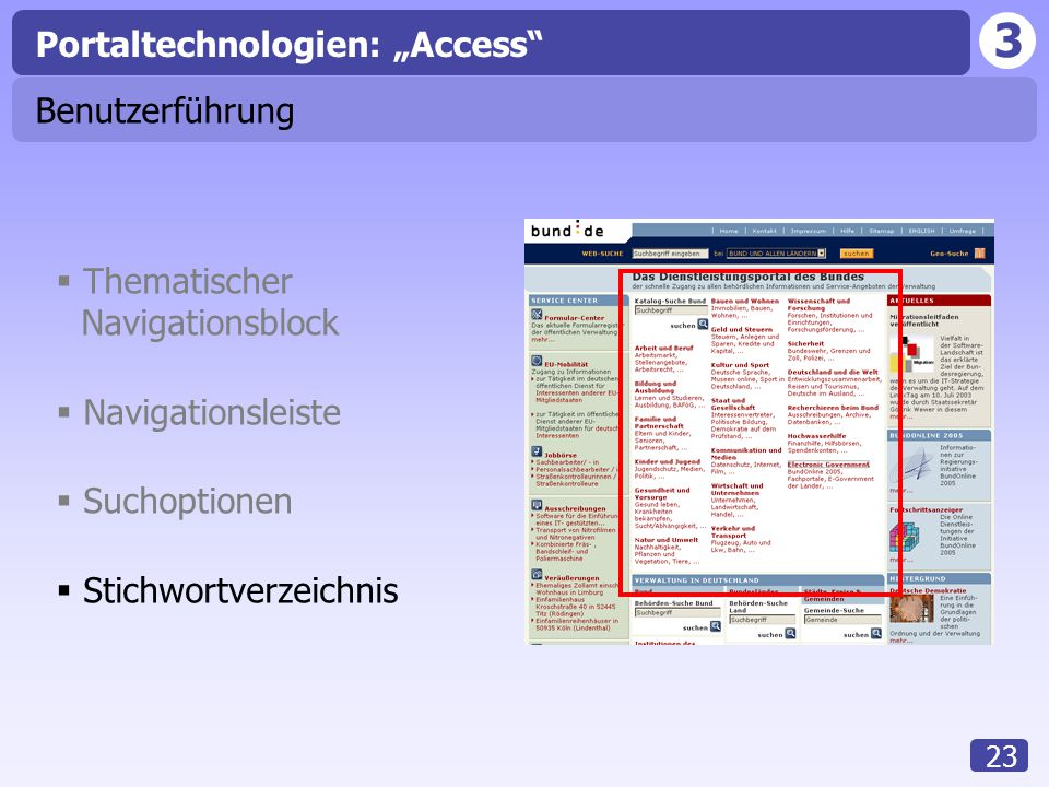 """3 23 Benutzerführung Portaltechnologien: """"Access""""  Thematischer Navigationsblock  Navigationsleiste  Suchoptionen  Stichwortverzeichnis"""