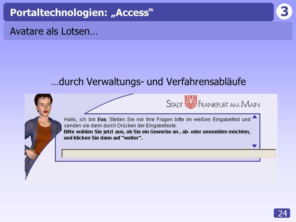 """3 24 Avatare als Lotsen… …durch Verwaltungs- und Verfahrensabläufe Portaltechnologien: """"Access"""""""