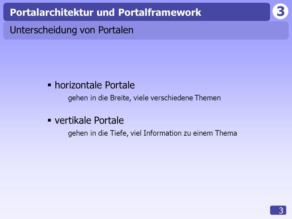3 3 Unterscheidung von Portalen  horizontale Portale gehen in die Breite, viele verschiedene Themen  vertikale Portale gehen in die Tiefe, viel Information zu einem Thema Portalarchitektur und Portalframework