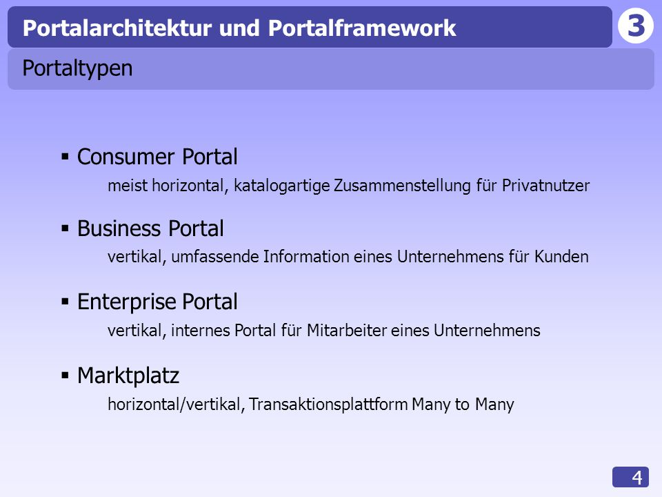 "3 35 Access Analyze Share Find Connect Manage Publish Personal Protect Portaltechnologien: ""Publish Content Management Systeme  Inhalte (Content)  Content Management System (CMS)  Content Management  Content Syndication  Dokumentenmanagement System (DMS)"