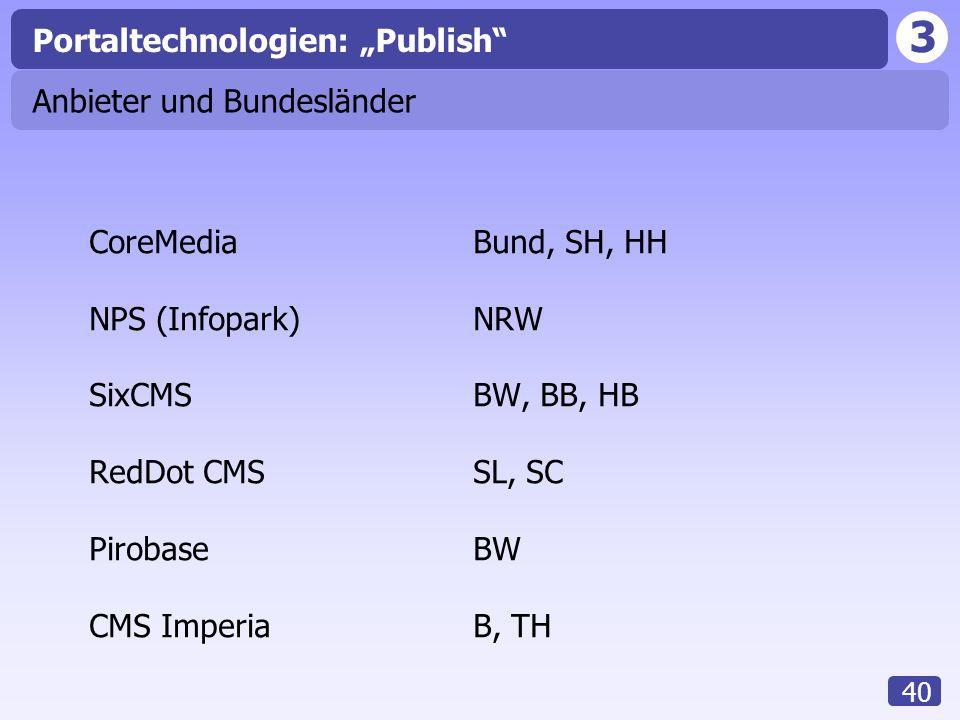 "3 40 Anbieter und Bundesländer CoreMedia Bund, SH, HH NPS (Infopark)NRW SixCMS BW, BB, HB RedDot CMS SL, SC Pirobase BW CMS Imperia B, TH Portaltechnologien: ""Publish"