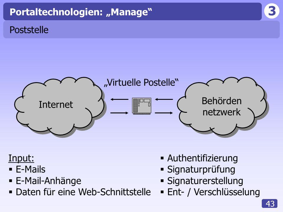 """3 43 Portaltechnologien: """"Manage Poststelle """"Virtuelle Postelle Internet Input:  E-Mails  E-Mail-Anhänge  Daten für eine Web-Schnittstelle Behörden netzwerk  Authentifizierung  Signaturprüfung  Signaturerstellung  Ent- / Verschlüsselung"""