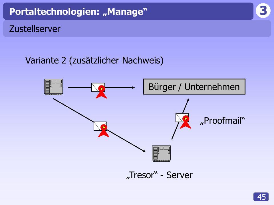 """3 45 Portaltechnologien: """"Manage"""" Zustellserver Bürger / Unternehmen """"Tresor"""" - Server Variante 2 (zusätzlicher Nachweis) """"Proofmail"""""""