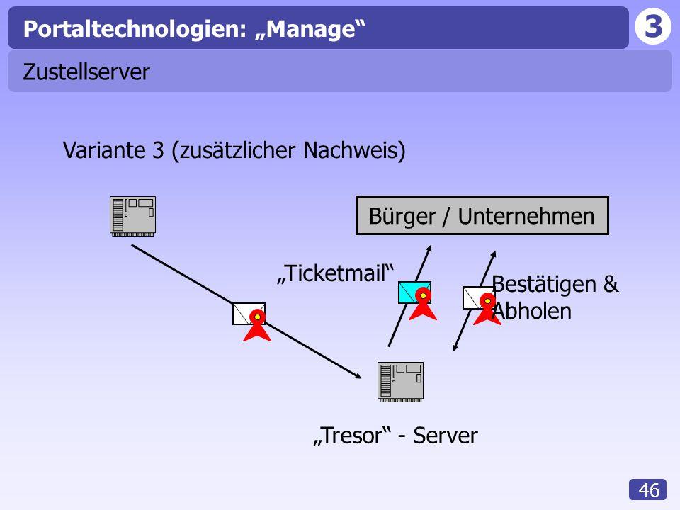 """3 46 Portaltechnologien: """"Manage"""" Zustellserver Bürger / Unternehmen """"Tresor"""" - Server Variante 3 (zusätzlicher Nachweis) """"Ticketmail"""" Bestätigen & Ab"""