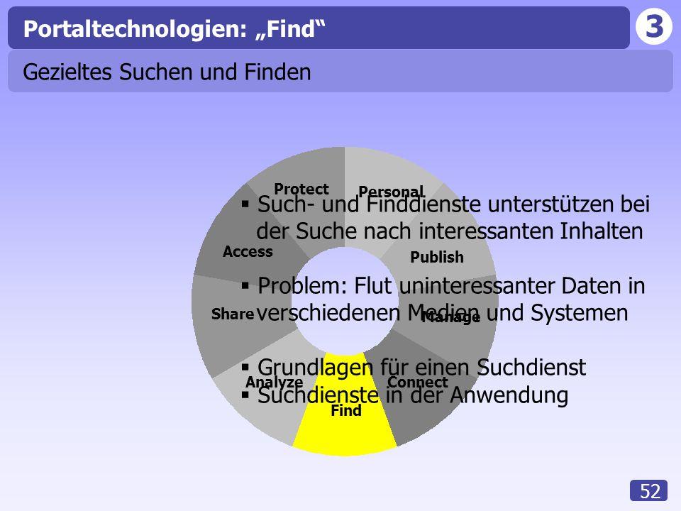 """3 52 Access Analyze Share Find Connect Manage Publish Personal Protect Portaltechnologien: """"Find"""" Gezieltes Suchen und Finden  Such- und Finddienste"""