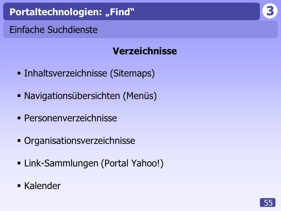 3 55 Einfache Suchdienste  Inhaltsverzeichnisse (Sitemaps)  Navigationsübersichten (Menüs)  Personenverzeichnisse  Organisationsverzeichnisse  Li