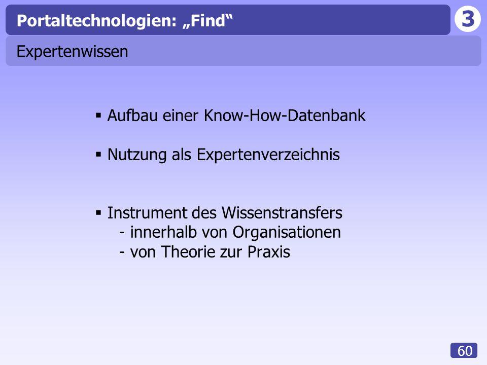 """3 60 Expertenwissen  Aufbau einer Know-How-Datenbank  Nutzung als Expertenverzeichnis  Instrument des Wissenstransfers - innerhalb von Organisationen - von Theorie zur Praxis Portaltechnologien: """"Find"""