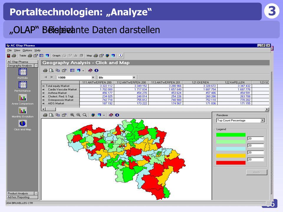 """3 66 Portaltechnologien: """"Analyze """"OLAP : Relevante Daten darstellen OLAP (Online Analytical Processing) – Tools dienen :  der mehrdimensionalen Auswertung und Darstellung von Daten  dem Vergleich bekannter Beziehungen zwischen Daten  dem Aufdecken bisher unbekannter Beziehungen zwischen Daten """"OLAP Beispiel"""