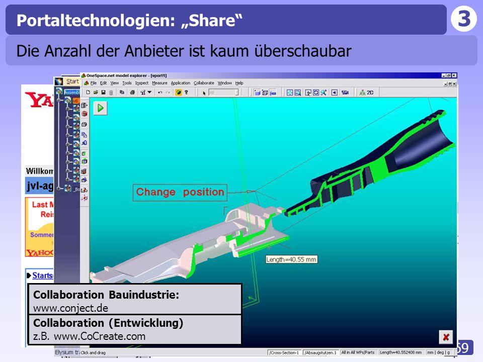 3 69 Die Anzahl der Anbieter ist kaum überschaubar Groupware: www.yahoogroups.de Verwaltung: www.domea.com (BundOnline2005) Collaboration Bauindustrie