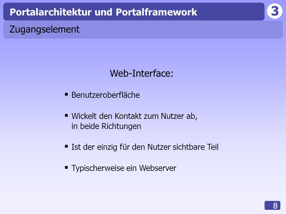 3 8 Zugangselement  Benutzeroberfläche  Wickelt den Kontakt zum Nutzer ab, in beide Richtungen  Ist der einzig für den Nutzer sichtbare Teil  Typi