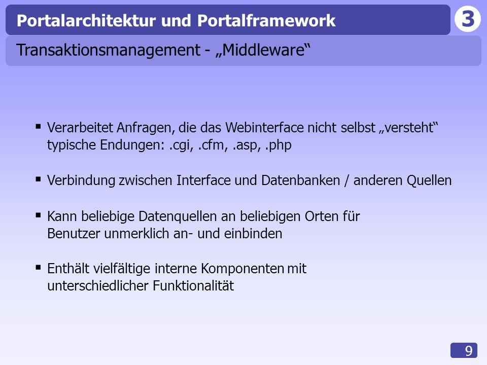 """3 9 Transaktionsmanagement - """"Middleware  Verarbeitet Anfragen, die das Webinterface nicht selbst """"versteht typische Endungen:.cgi,.cfm,.asp,.php  Verbindung zwischen Interface und Datenbanken / anderen Quellen  Kann beliebige Datenquellen an beliebigen Orten für Benutzer unmerklich an- und einbinden  Enthält vielfältige interne Komponenten mit unterschiedlicher Funktionalität Portalarchitektur und Portalframework"""