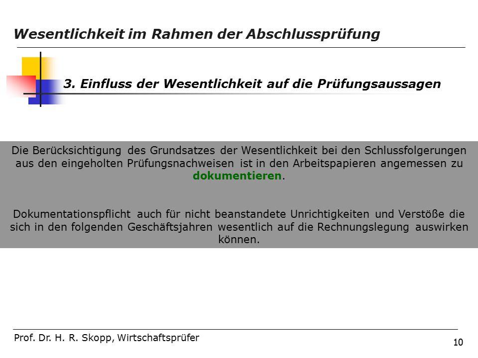 10 Prof.Dr. H. R. Skopp, Wirtschaftsprüfer Wesentlichkeit im Rahmen der Abschlussprüfung 3.