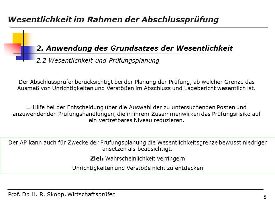 8 Prof.Dr. H. R. Skopp, Wirtschaftsprüfer Wesentlichkeit im Rahmen der Abschlussprüfung 2.