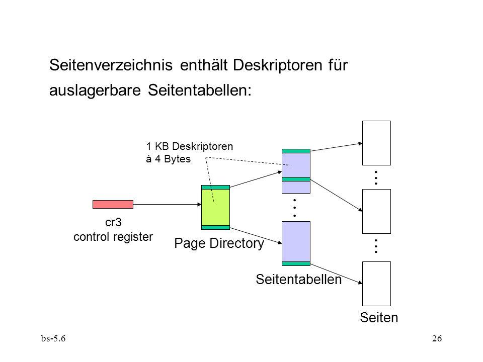 bs-5.626 Seitenverzeichnis enthält Deskriptoren für auslagerbare Seitentabellen: Page Directory Seitentabellen Seiten.................. 1 KB Deskripto