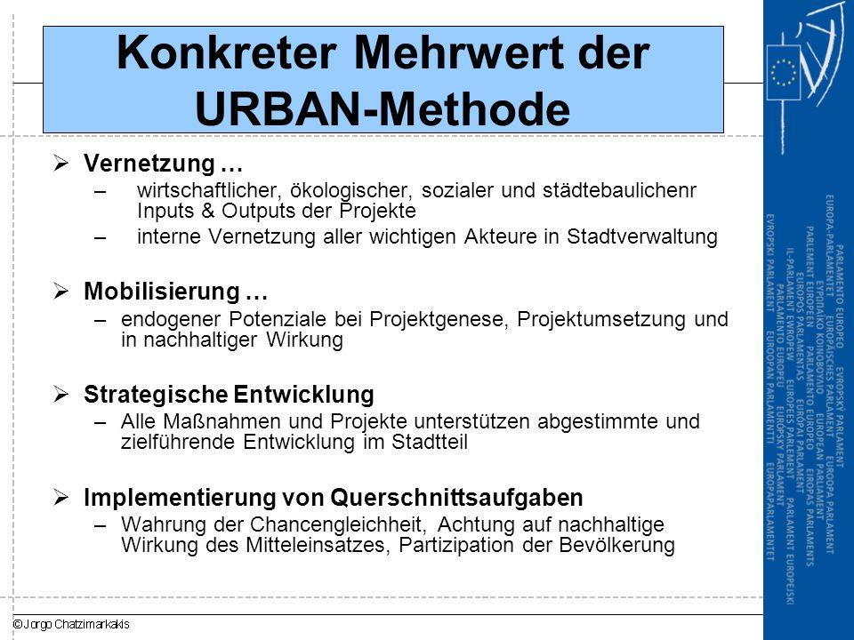 Konkreter Mehrwert der URBAN-Methode  Vernetzung … – wirtschaftlicher, ökologischer, sozialer und städtebaulichenr Inputs & Outputs der Projekte – in