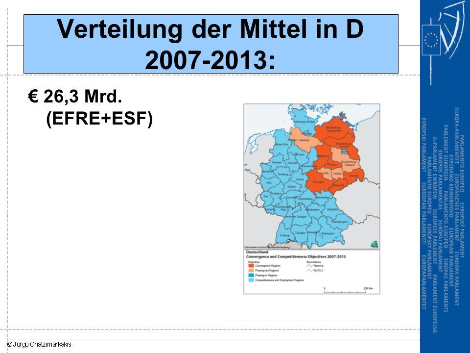 DIE ZUKUNFT Stand der Diskussionen über die Förderperiode nach 2013