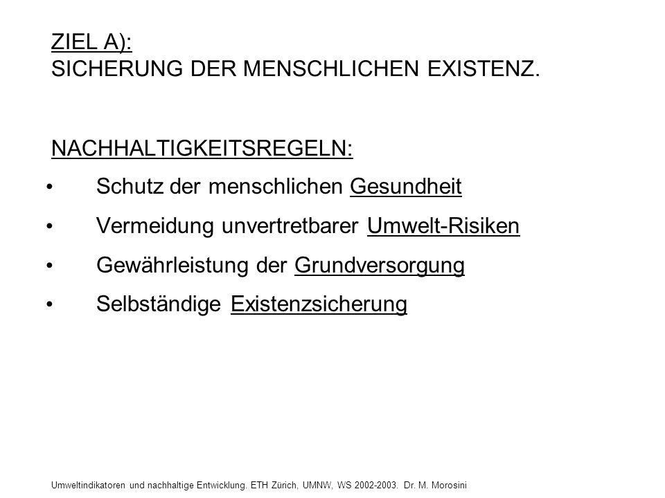Umweltindikatoren und nachhaltige Entwicklung. ETH Zürich, UMNW, WS 2002-2003. Dr. M. Morosini ZIEL A): SICHERUNG DER MENSCHLICHEN EXISTENZ. NACHHALTI