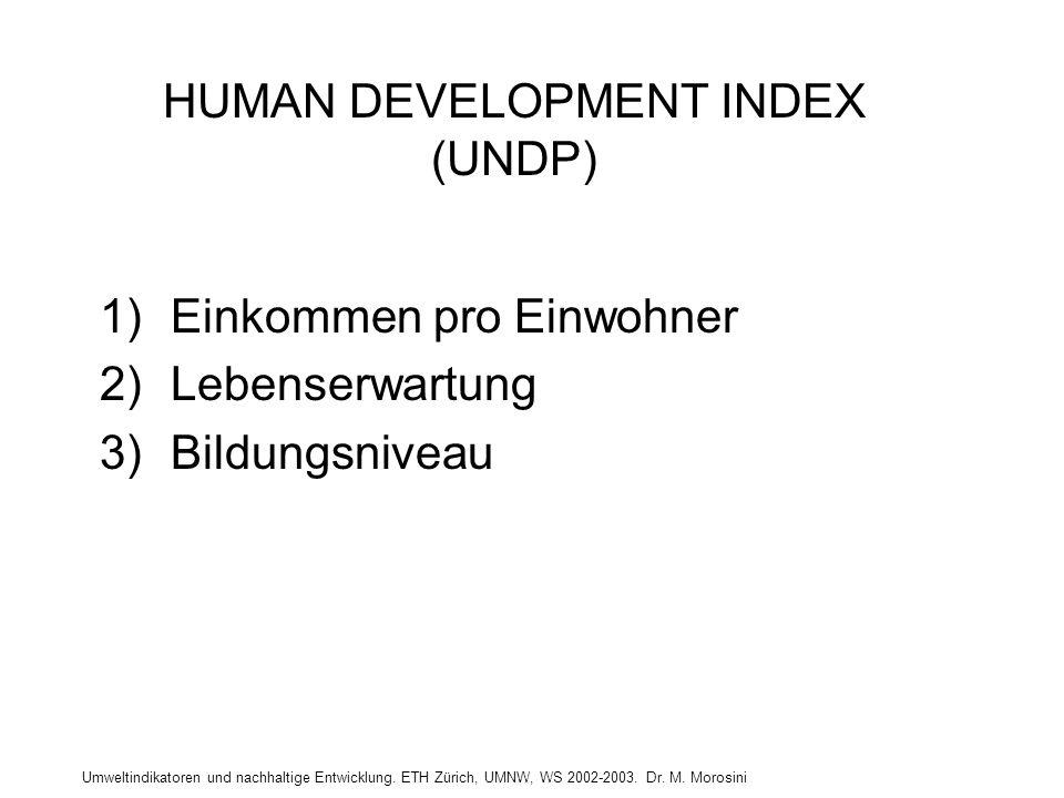 Umweltindikatoren und nachhaltige Entwicklung. ETH Zürich, UMNW, WS 2002-2003. Dr. M. Morosini HUMAN DEVELOPMENT INDEX (UNDP) 1)Einkommen pro Einwohne
