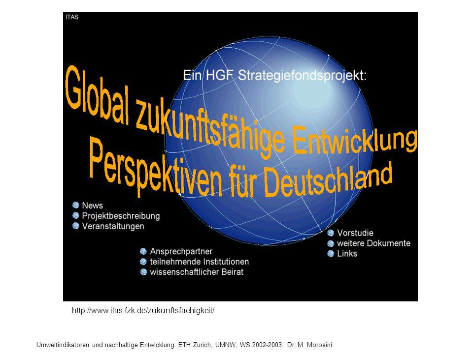 Umweltindikatoren und nachhaltige Entwicklung. ETH Zürich, UMNW, WS 2002-2003. Dr. M. Morosini http://www.itas.fzk.de/zukunftsfaehigkeit/