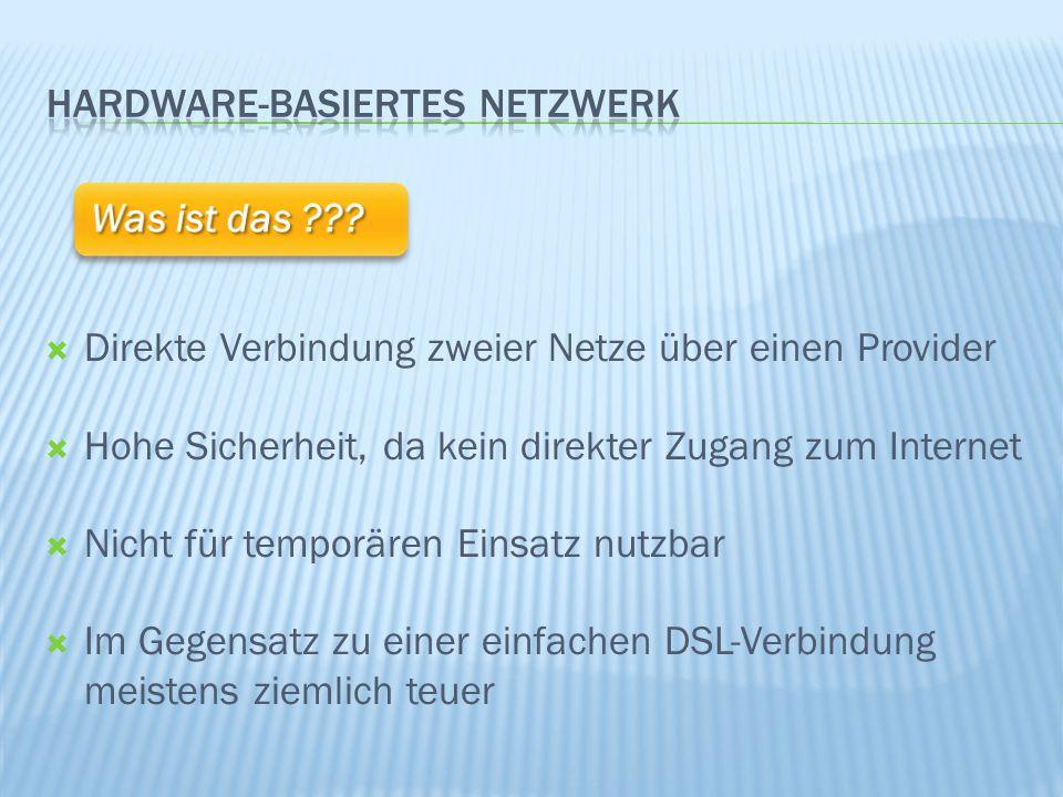  Direkte Verbindung zweier Netze über einen Provider  Hohe Sicherheit, da kein direkter Zugang zum Internet  Nicht für temporären Einsatz nutzbar  Im Gegensatz zu einer einfachen DSL-Verbindung meistens ziemlich teuer Was ist das