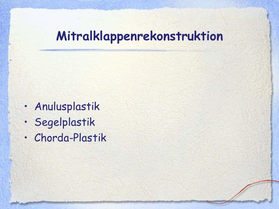 Mitralklappenrekonstruktion Anulusplastik Segelplastik Chorda-Plastik