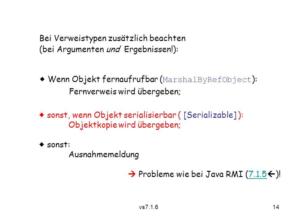 vs7.1.614 Bei Verweistypen zusätzlich beachten (bei Argumenten und Ergebnissen!):  Wenn Objekt fernaufrufbar ( MarshalByRefObject ): Fernverweis wird übergeben;  sonst, wenn Objekt serialisierbar ( [Serializable] ): Objektkopie wird übergeben;  sonst: Ausnahmemeldung  Probleme wie bei Java RMI (7.1.5  )!7.1.5
