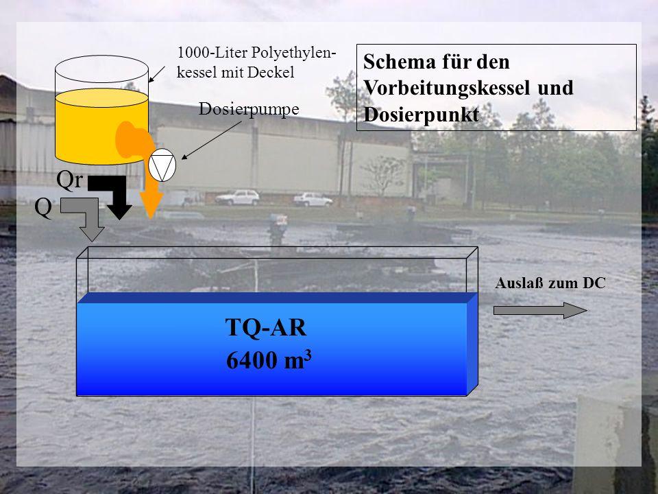 - Betrieb: Anfangsdosierung oder Schockdosierung, für eine Dauer von 15 Tagen  0,5 mg/l (19,26 kg) Betriebsdosierung  0,2 mg/l (15,40 kg/Monat) Lösung 1:400, mit entmineralisiertem Wasser Periodische Steigerung des KLärschlammalters