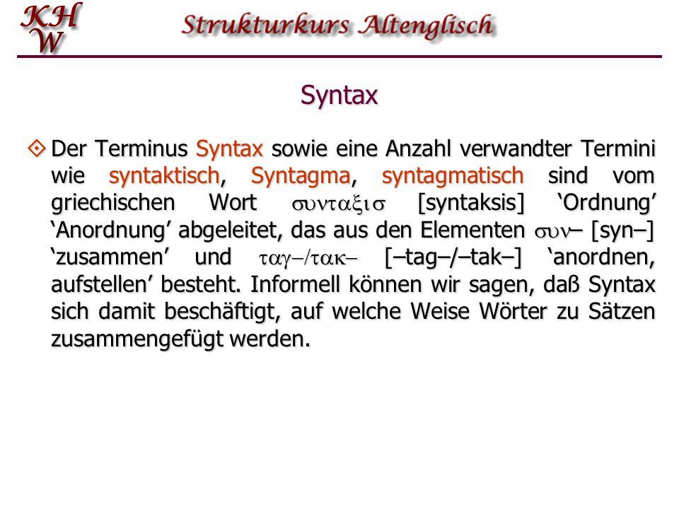 Syntax  Der Terminus Syntax sowie eine Anzahl verwandter Termini wie syntaktisch, Syntagma, syntagmatisch sind vom griechischen Wort  [syntaks