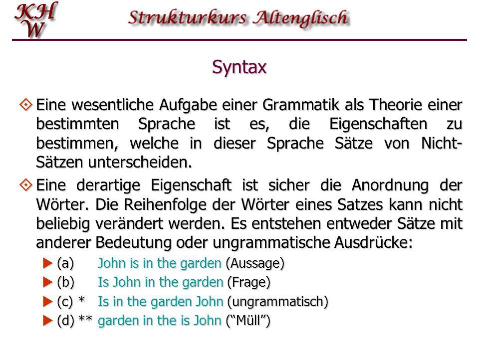 Syntax  Eine wesentliche Aufgabe einer Grammatik als Theorie einer bestimmten Sprache ist es, die Eigenschaften zu bestimmen, welche in dieser Sprach