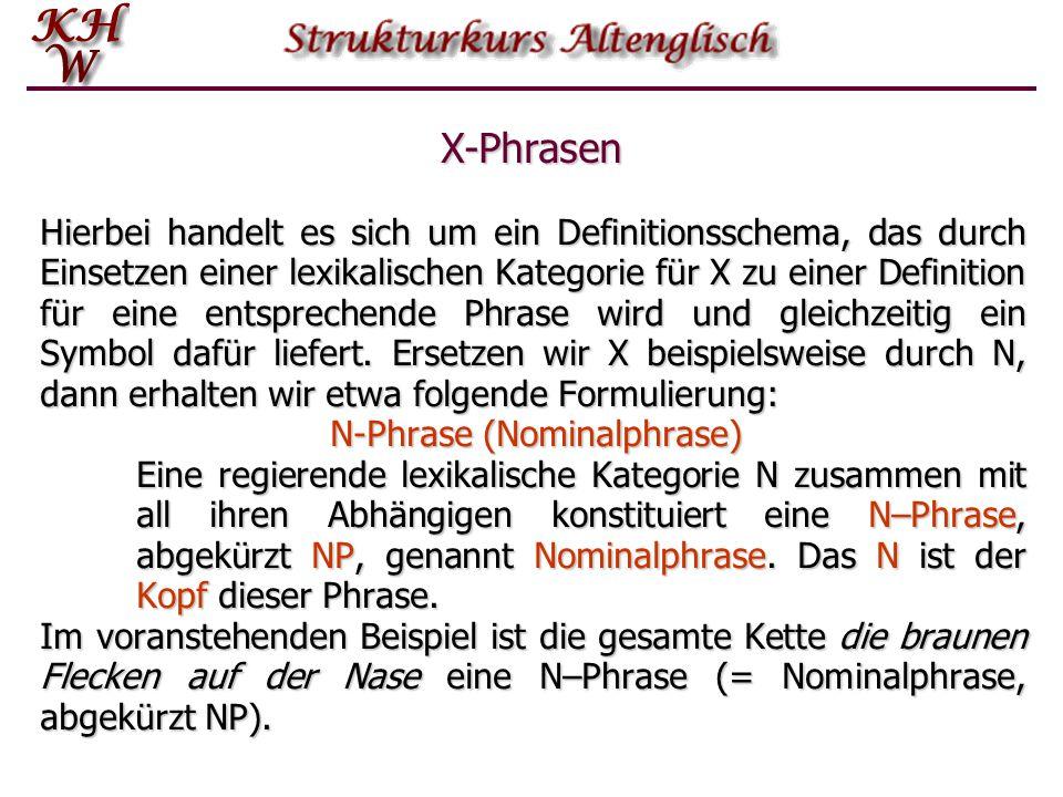 X-Phrasen Hierbei handelt es sich um ein Definitionsschema, das durch Einsetzen einer lexikalischen Kategorie für X zu einer Definition für eine entsp