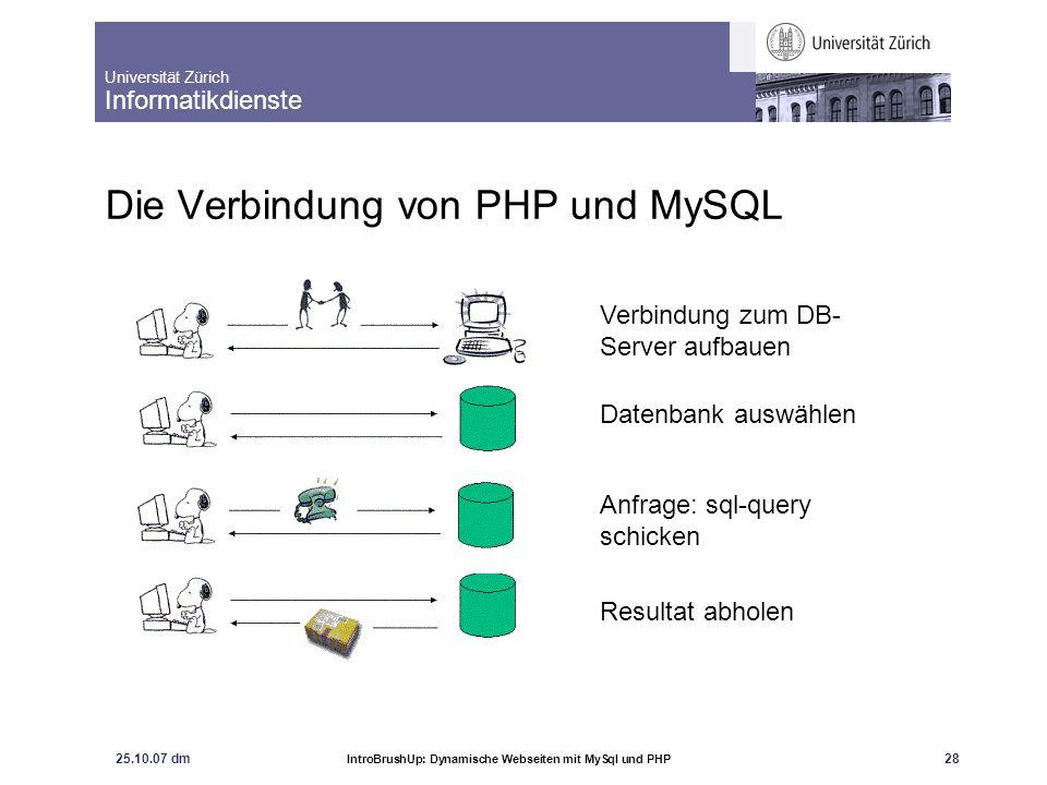 Universität Zürich Informatikdienste 25.10.07 dm IntroBrushUp: Dynamische Webseiten mit MySql und PHP 28 Die Verbindung von PHP und MySQL Verbindung z