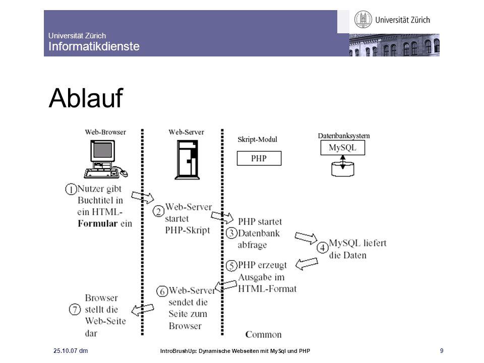 Universität Zürich Informatikdienste 25.10.07 dm IntroBrushUp: Dynamische Webseiten mit MySql und PHP 9 Ablauf