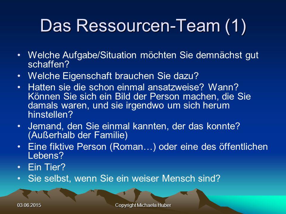 03.06.2015Copyright Michaela Huber Das Ressourcen-Team (1) Welche Aufgabe/Situation möchten Sie demnächst gut schaffen.