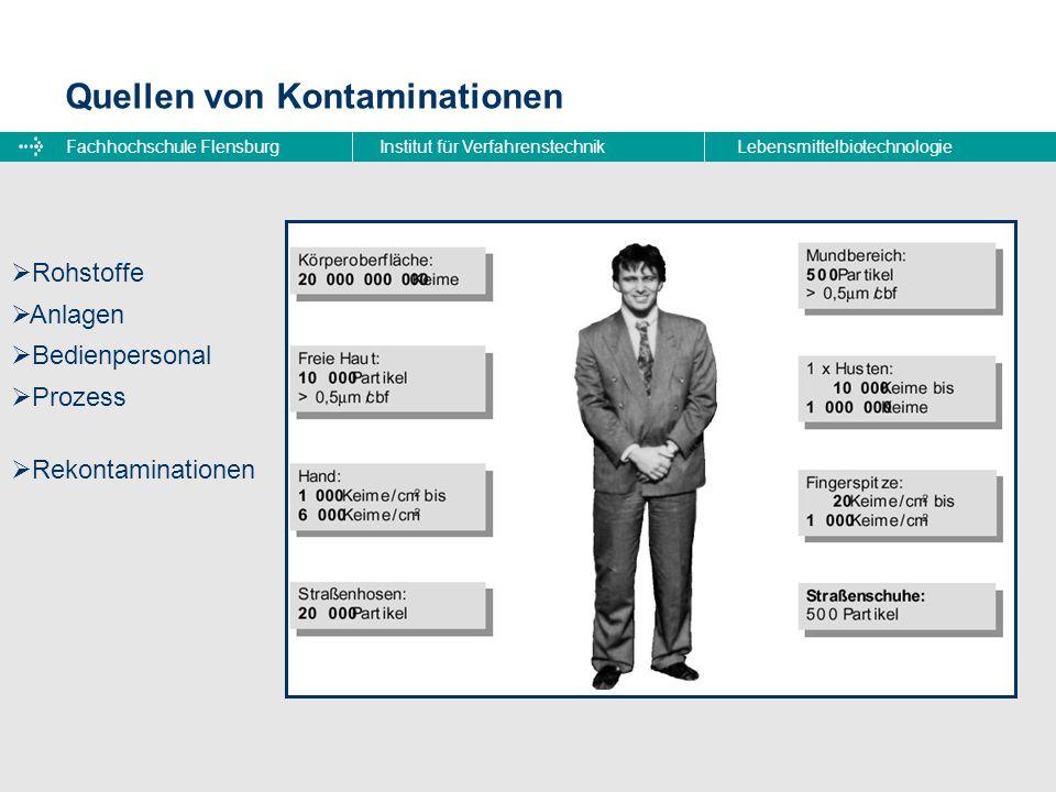 Fachhochschule FlensburgInstitut für VerfahrenstechnikLebensmittelbiotechnologie Quellen von Kontaminationen  Rohstoffe  Anlagen  Bedienpersonal  Prozess  Rekontaminationen