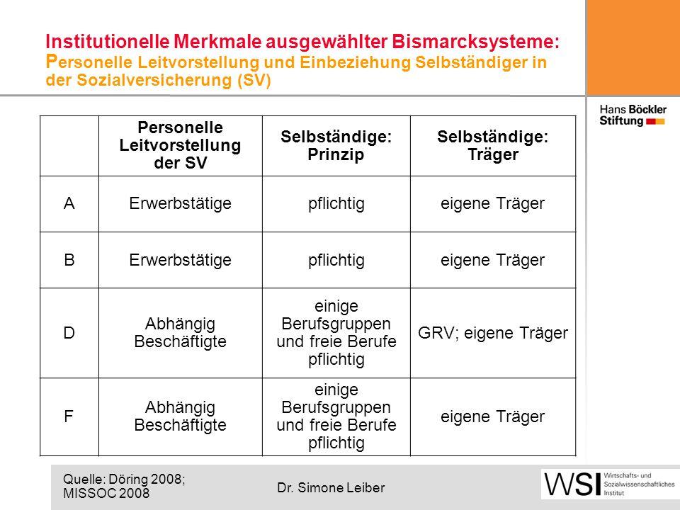 Dr. Simone Leiber Institutionelle Merkmale ausgewählter Bismarcksysteme: P ersonelle Leitvorstellung und Einbeziehung Selbständiger in der Sozialversi