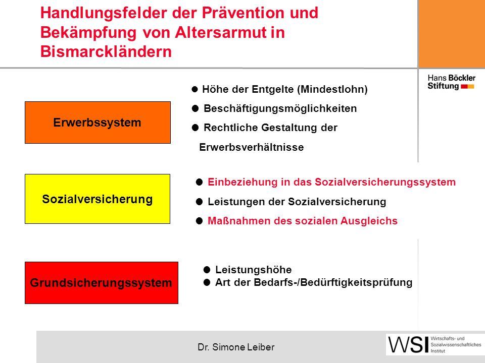 Dr. Simone Leiber Erwerbssystem ● Höhe der Entgelte (Mindestlohn) ● Beschäftigungsmöglichkeiten ● Rechtliche Gestaltung der Erwerbsverhältnisse Sozial