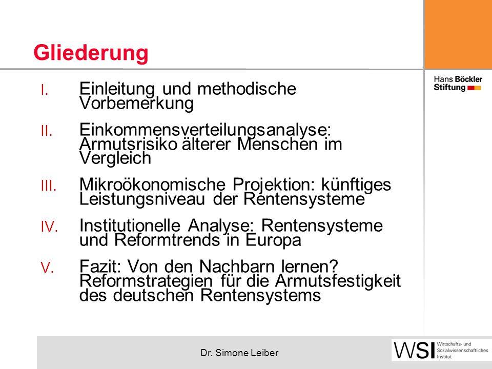 Dr. Simone Leiber Gliederung I. Einleitung und methodische Vorbemerkung II.