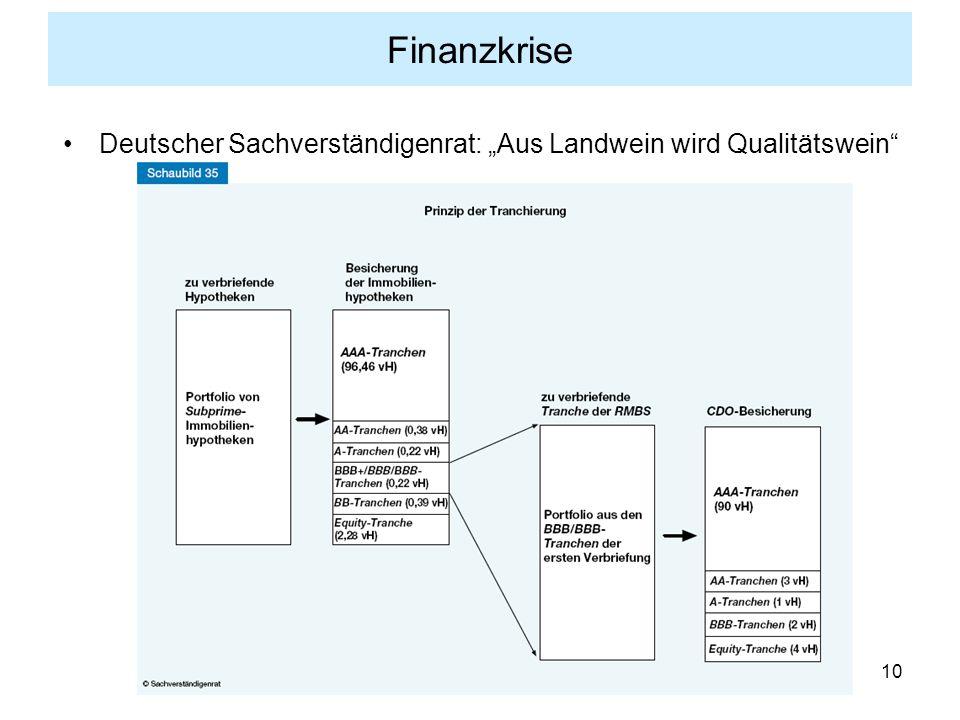 """10 Finanzkrise Deutscher Sachverständigenrat: """"Aus Landwein wird Qualitätswein"""