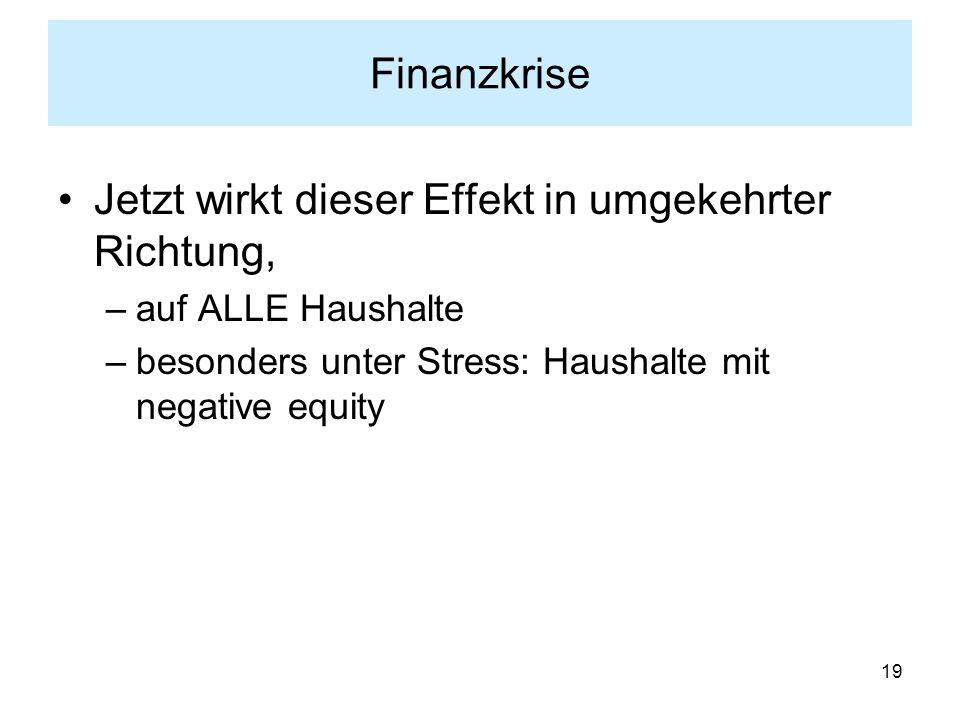19 Finanzkrise Jetzt wirkt dieser Effekt in umgekehrter Richtung, –auf ALLE Haushalte –besonders unter Stress: Haushalte mit negative equity