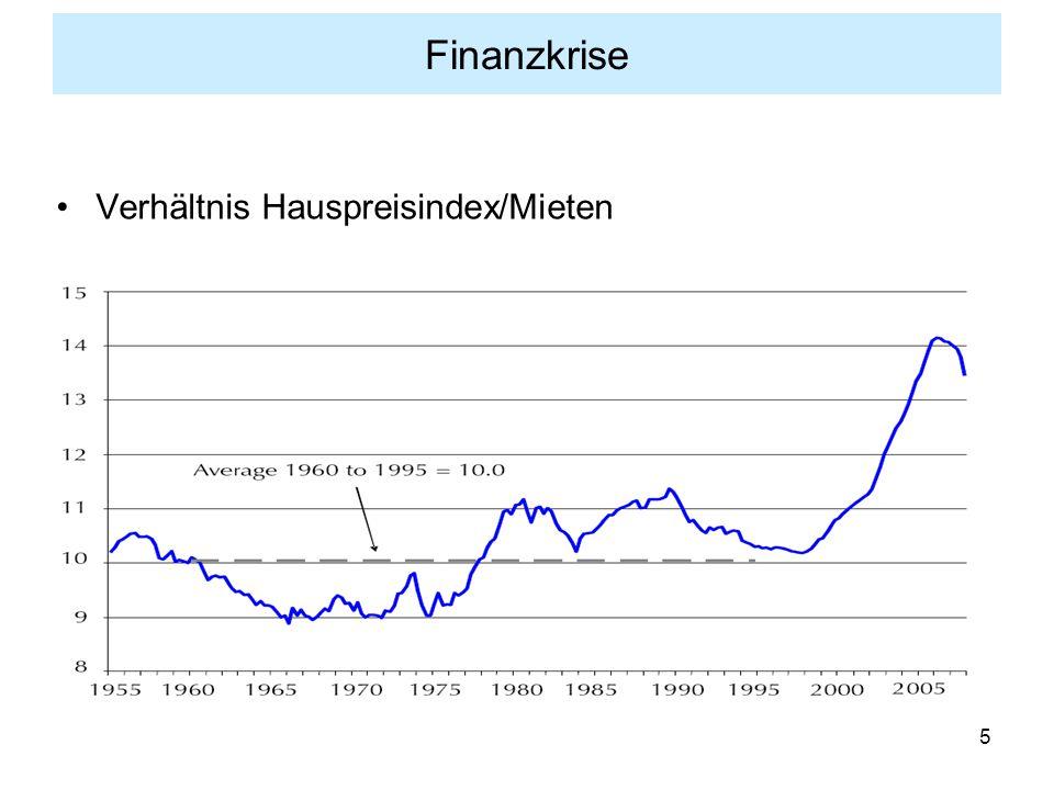6 Finanzkrise Möglich gemacht wurde der Höhenflug der Hauspreise, indem immer neue Käuferschichten einbezogen wurden: SUBPRIME (sub = unter, prime = gute/prima Bonität) MORTGAGES (Hypotheken = Kredit gegen Verpfändung des Hauses) INNOVATIONEN im Finanzsektor: VERBRIEFUNG (Securitization): Früher: 'originate and hold' … Bank gibt Kredit und behält ihn Jetzt: 'originate and distribute'… Bank poolt Kredite und verkauft den (erwarteten) Einkommensstrom weiter