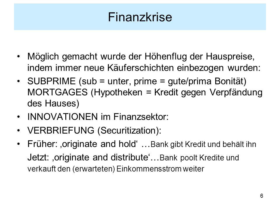 17 Finanzkrise Folgen des Rückgangs der Hauspreise bzw. des Kreditausfalls Realsphäre Geldsphäre