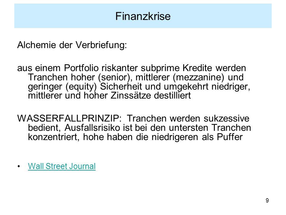 20 Finanzkrise