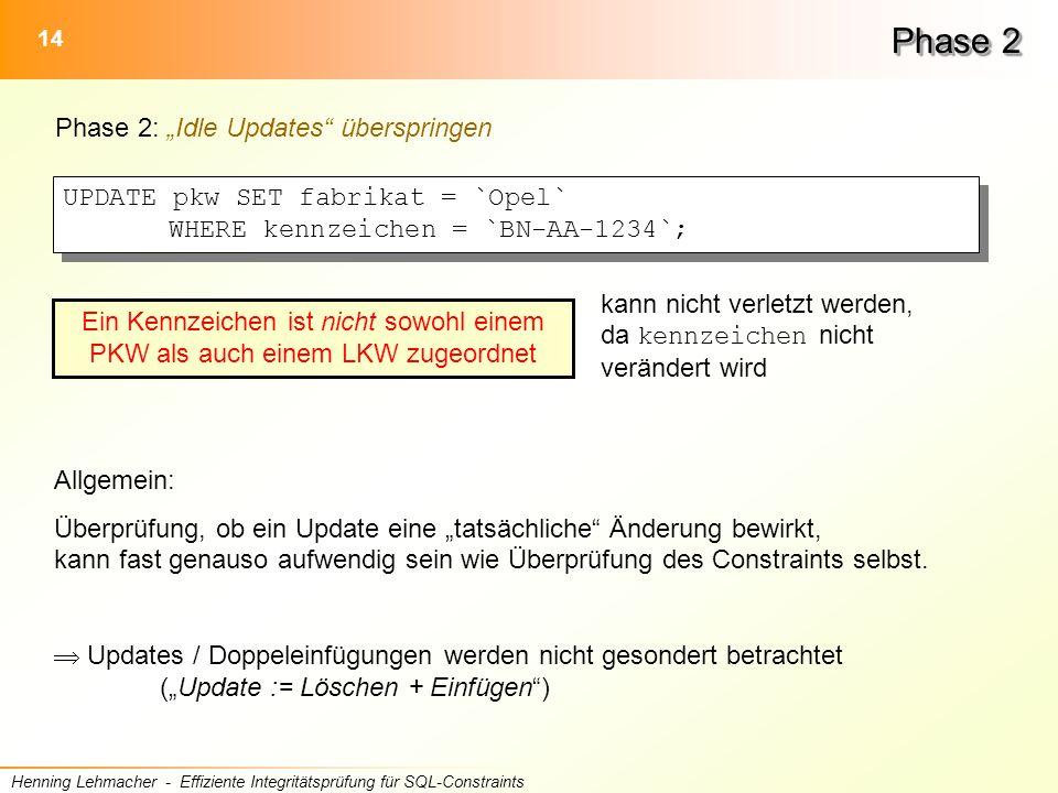 """14 Henning Lehmacher - Effiziente Integritätsprüfung für SQL-Constraints Phase 2 Phase 2: """"Idle Updates überspringen UPDATE pkw SET fabrikat = `Opel` WHERE kennzeichen = `BN-AA-1234`; kann nicht verletzt werden, da kennzeichen nicht verändert wird Allgemein: Überprüfung, ob ein Update eine """"tatsächliche Änderung bewirkt, kann fast genauso aufwendig sein wie Überprüfung des Constraints selbst."""